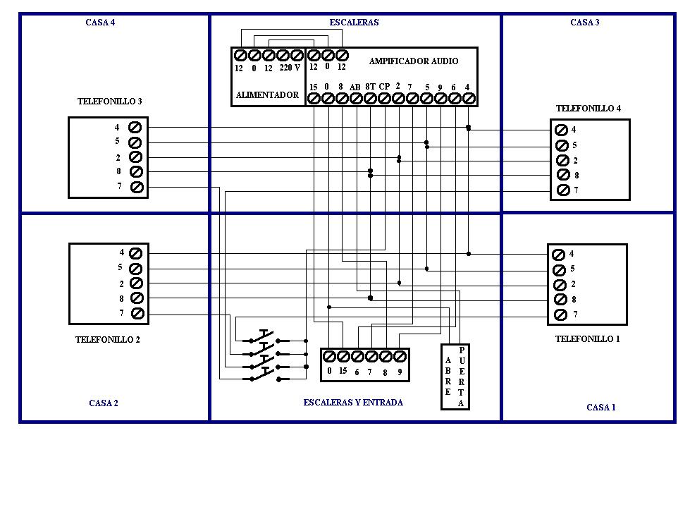 Servicio for Telefonillo fermax esquema